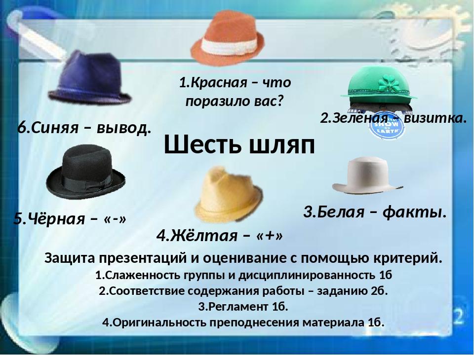 Шесть шляп 6.Синяя – вывод. 1.Красная – что поразило вас? 2.Зелёная – визитка...