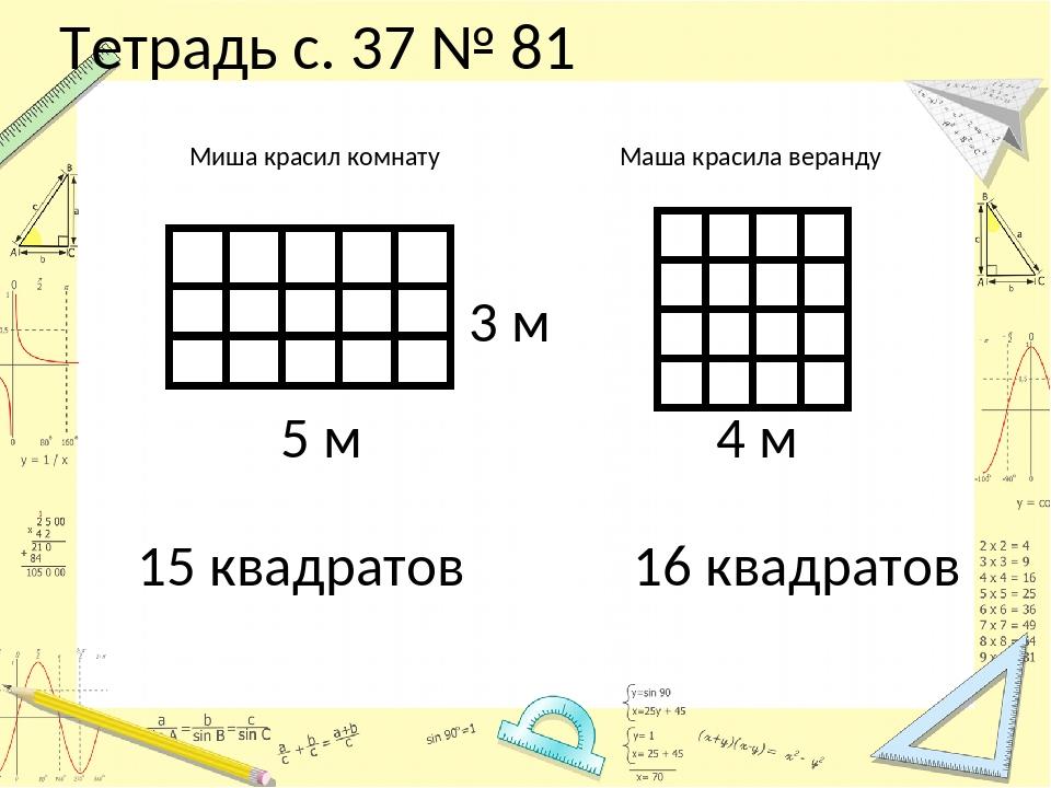 Тетрадь с. 37 № 81 Миша красил комнату 3 м 5 м 4 м Маша красила веранду 15 кв...