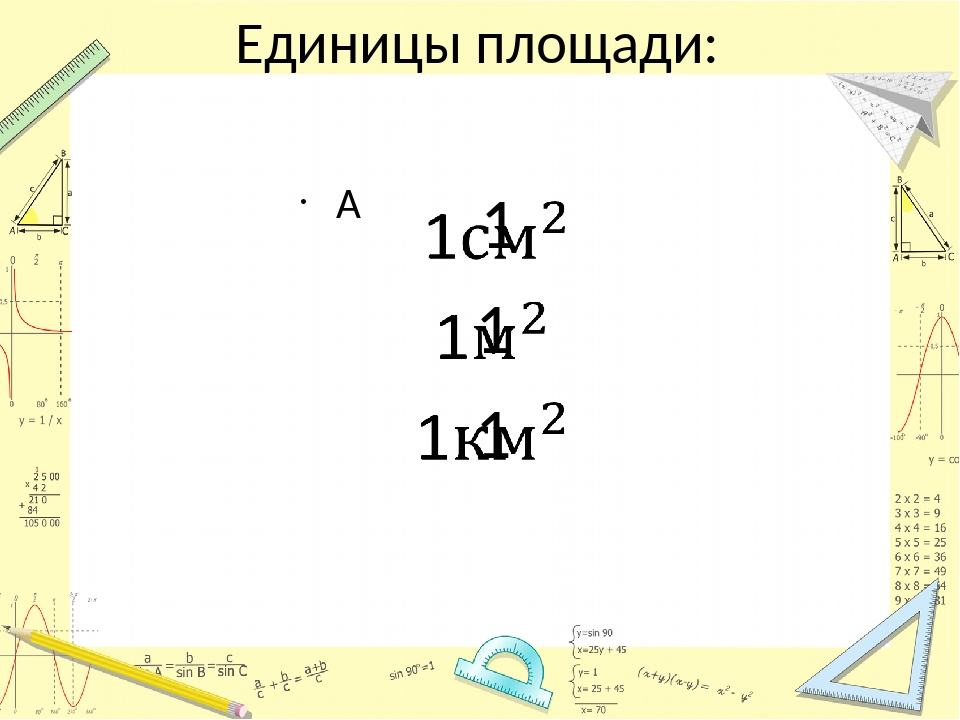 Единицы площади: