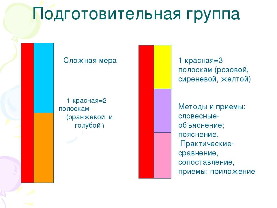 Подготовительная группа Сложная мера 1 красная=2 полоскам (оранжевой и голубо...