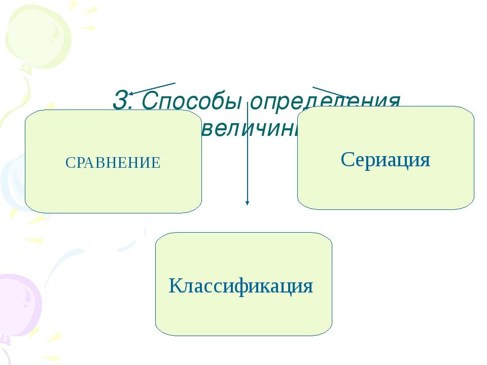 3. Способы определения величины СРАВНЕНИЕ Сериация Классификация