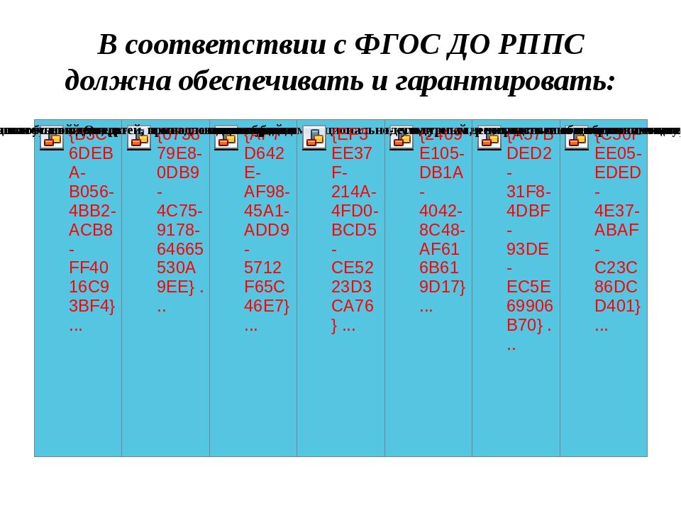 В соответствии с ФГОС ДО РППС должна обеспечивать и гарантировать: