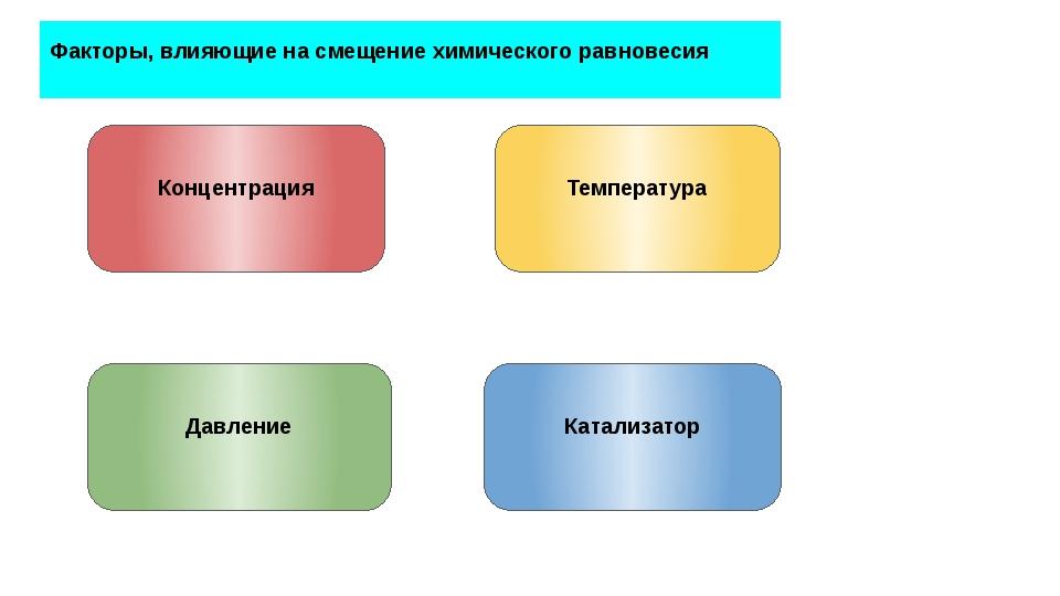 Факторы, влияющие на смещение химического равновесия Концентрация Температура...