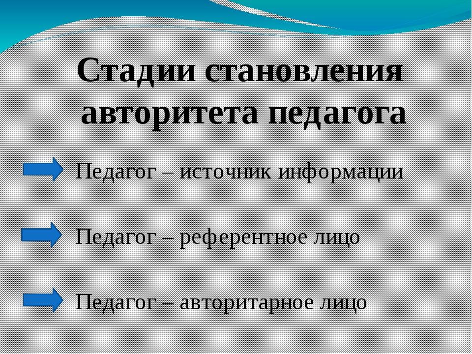 Стадии становления авторитета педагога Педагог – источник информации Педагог...