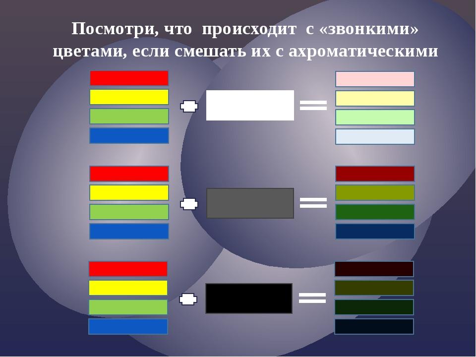 Посмотри, что происходит с «звонкими» цветами, если смешать их с ахроматическ...