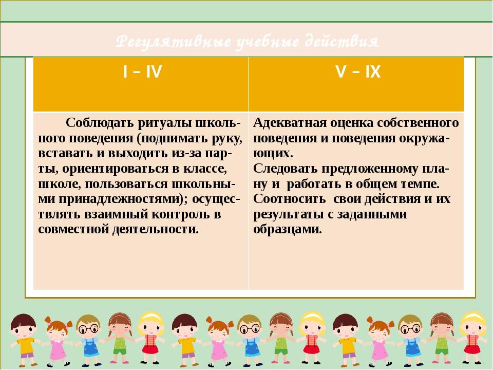 Регулятивные учебные действия I – IV V – IX Соблюдать ритуалы школь-ногопове...