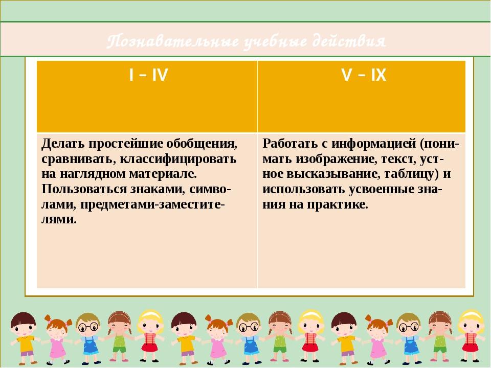 Познавательные учебные действия I – IV V – IX Делать простейшие обобщения, с...