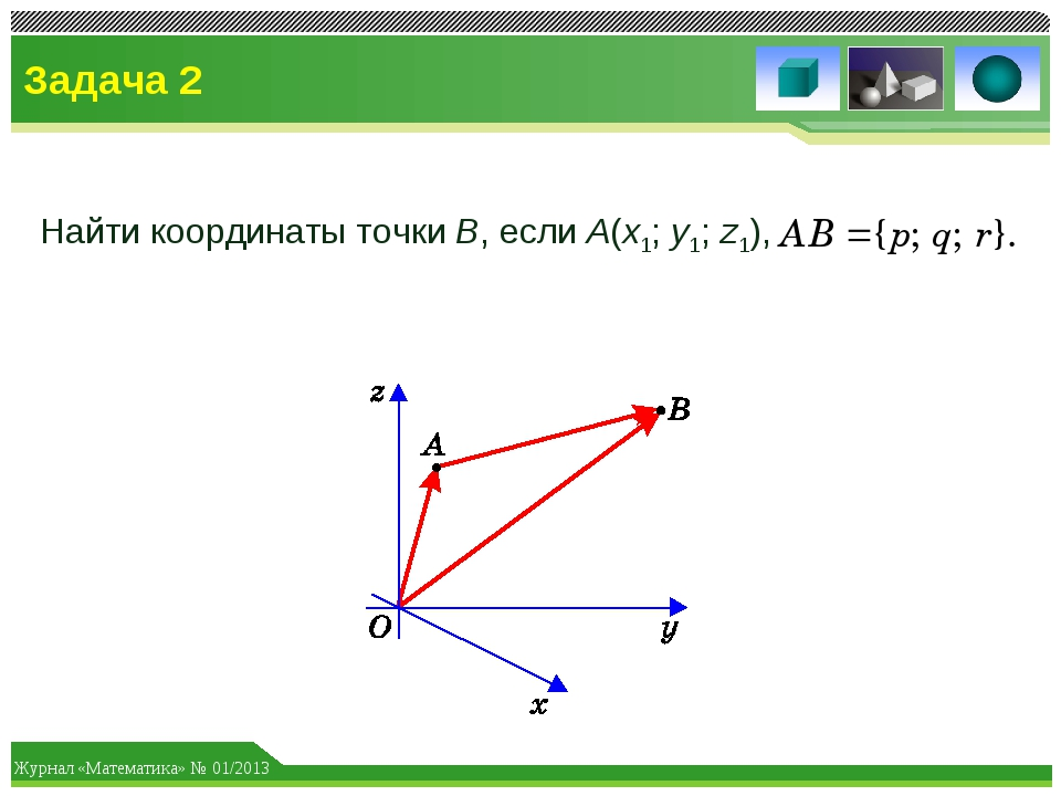 Задача 2 Найти координаты точки B, если A(x1; y1; z1), Журнал «Математика» №...