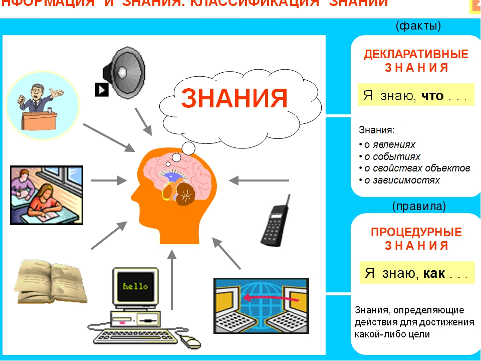 Информатика в картинках 7 класс