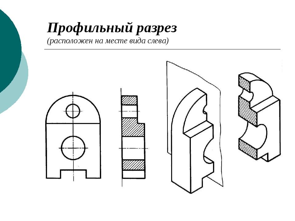 картинки профильный разрез наших работ