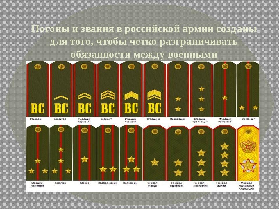 Картинки звания военные