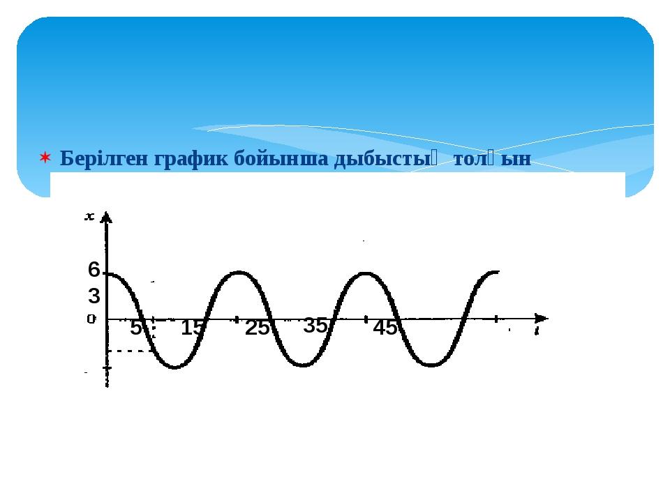 Берілген график бойынша дыбыстың толқын ұзындығын анықта. Толқын суда тарала...