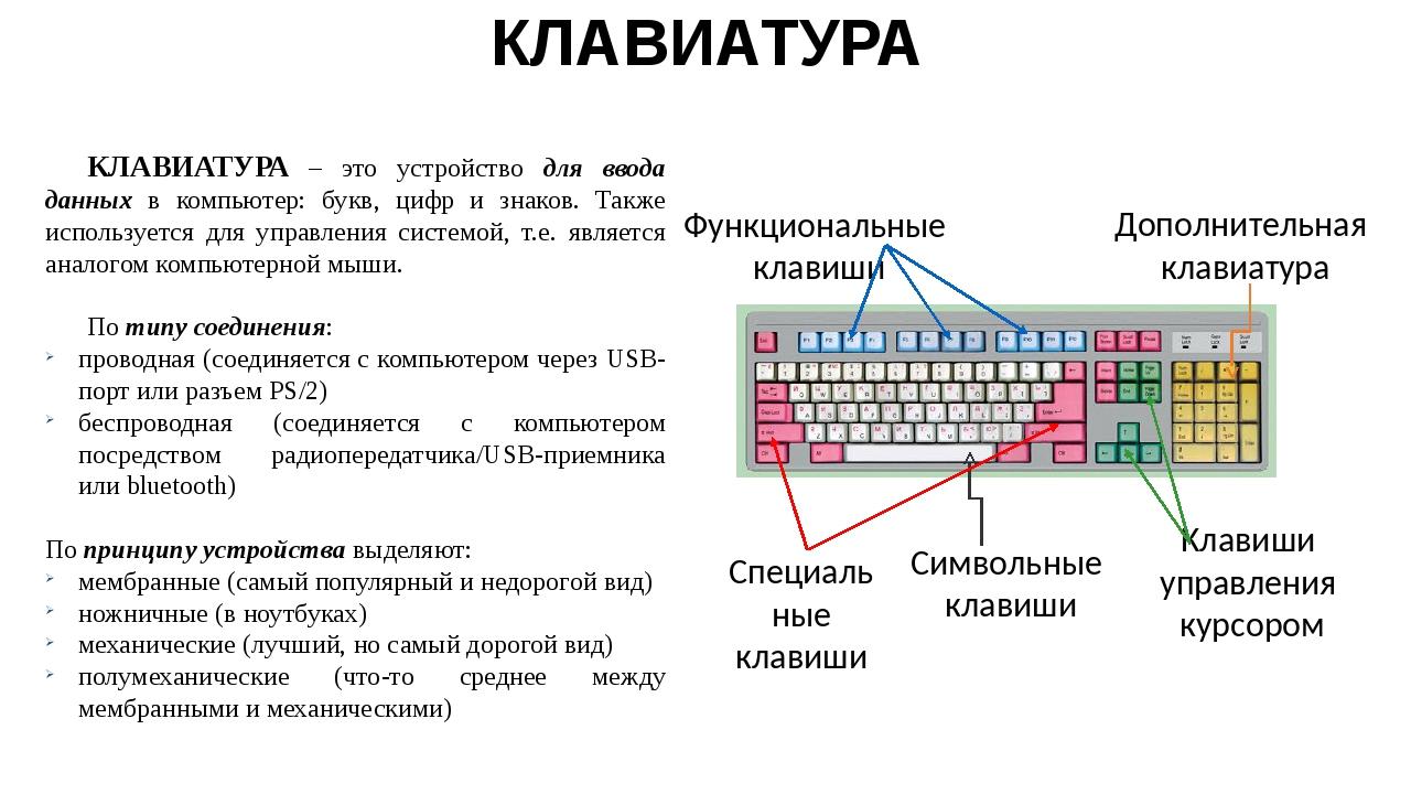 информатика работа с клавиатурой картинки традициям китайские