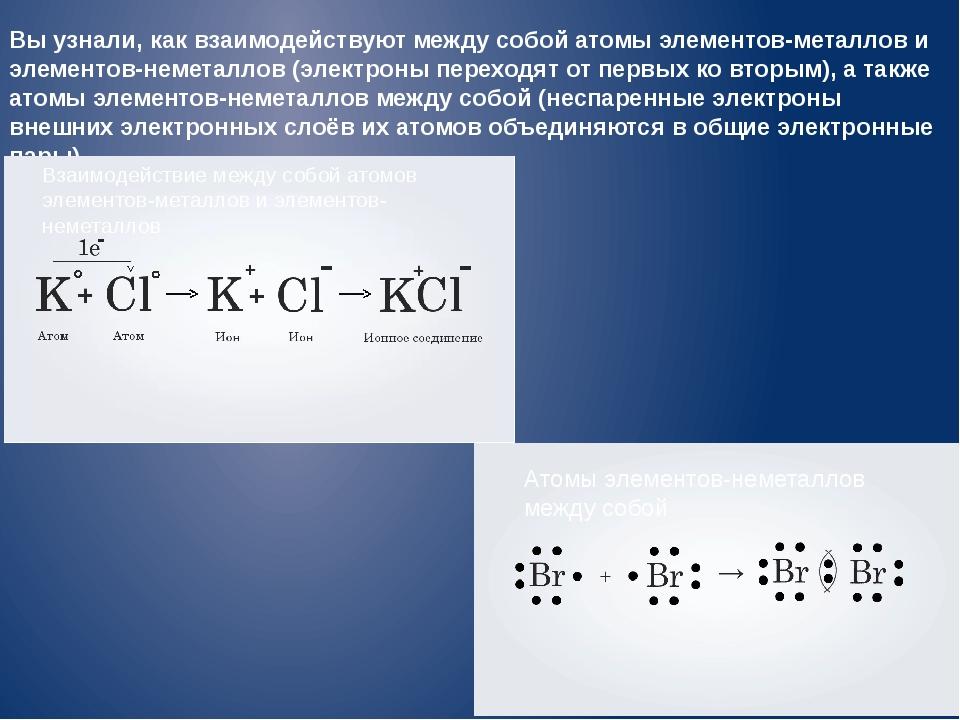 Вы узнали, как взаимодействуют между собой атомы элементов-металлов и элемент...