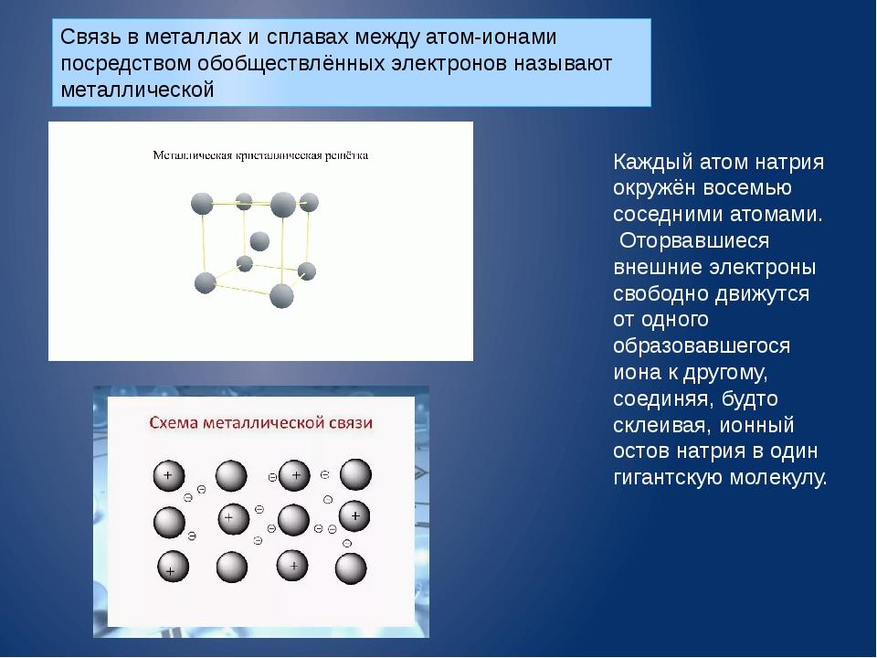 Связь в металлах и сплавах между атом-ионами посредством обобществлённых элек...