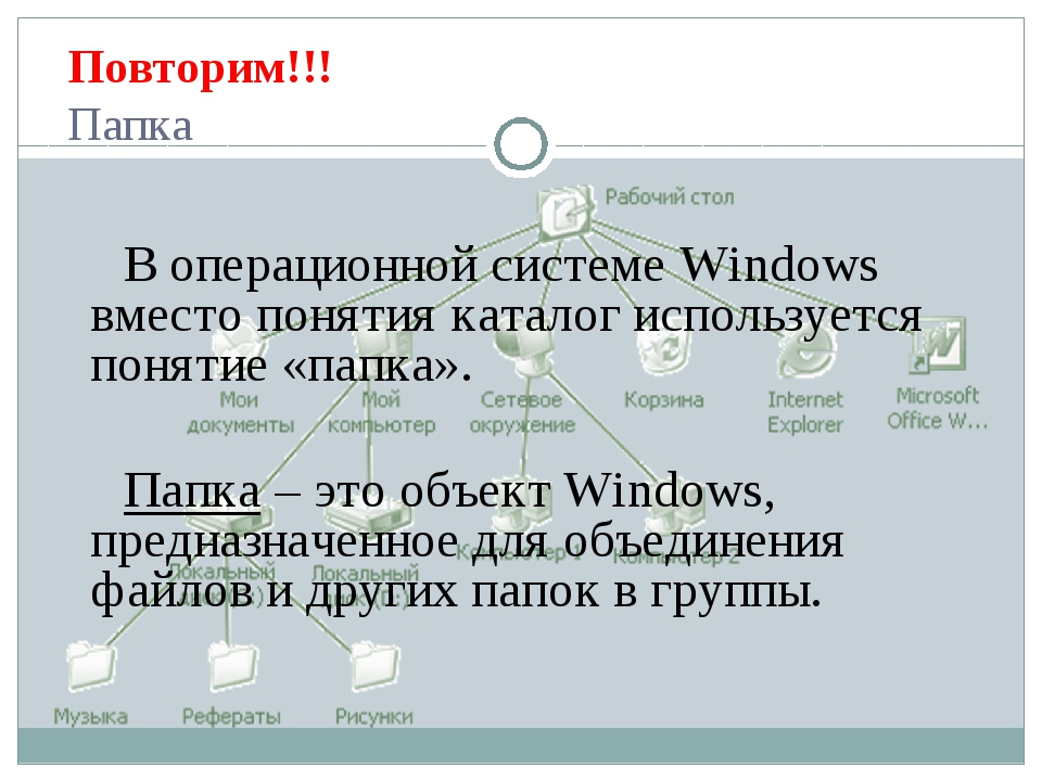 Повторим!!! Папка В операционной системе Windows вместо понятия каталог испол...
