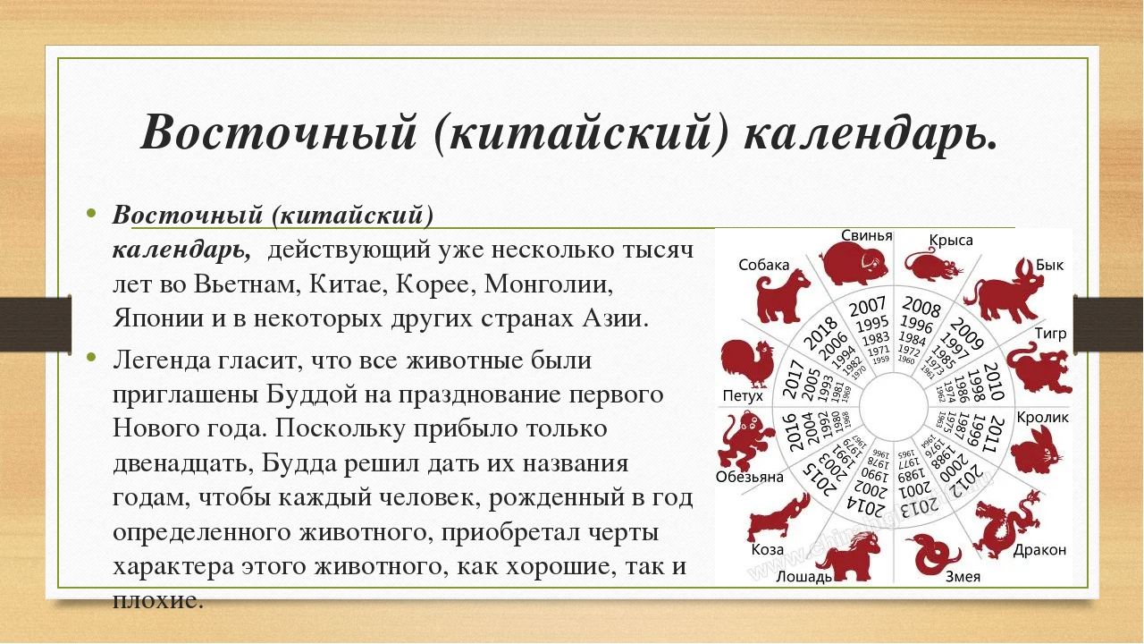 Сценка восточный календарь