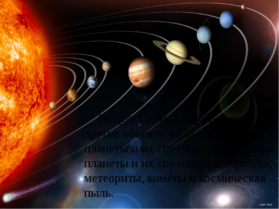 Вокруг Солнца обращаются другие объекты этой системы: планетыи ихспутники...