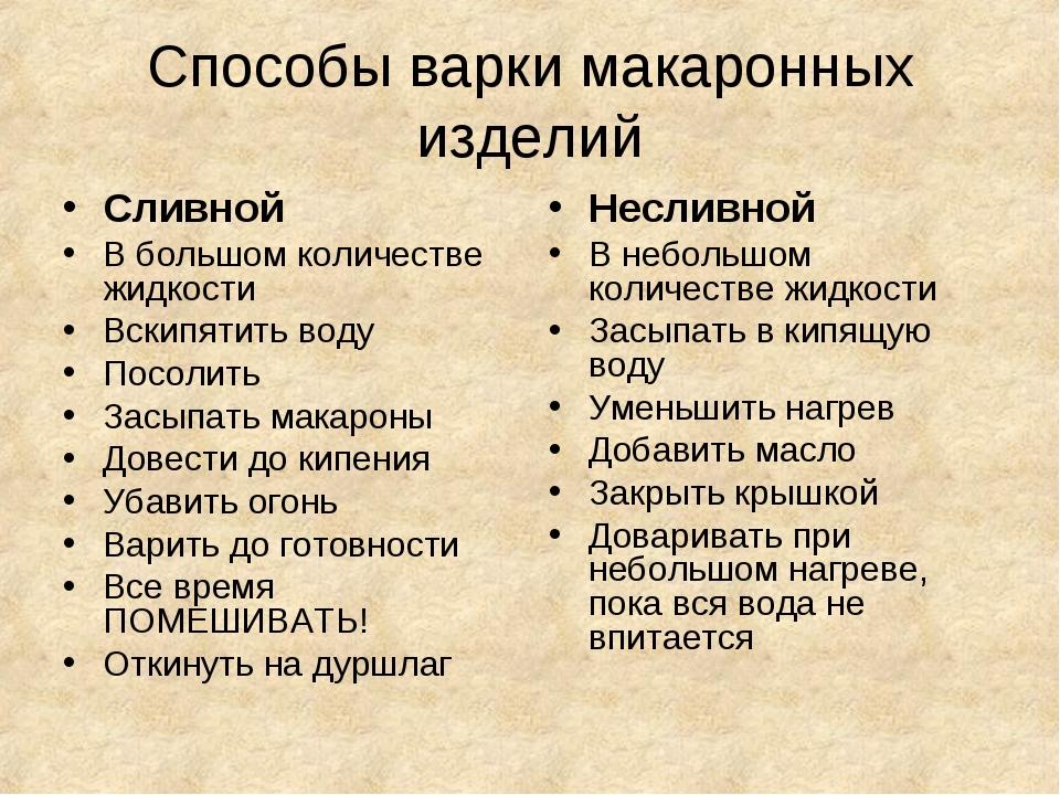 Способы варки макаронных изделий Сливной В большом количестве жидкости Вскипя...