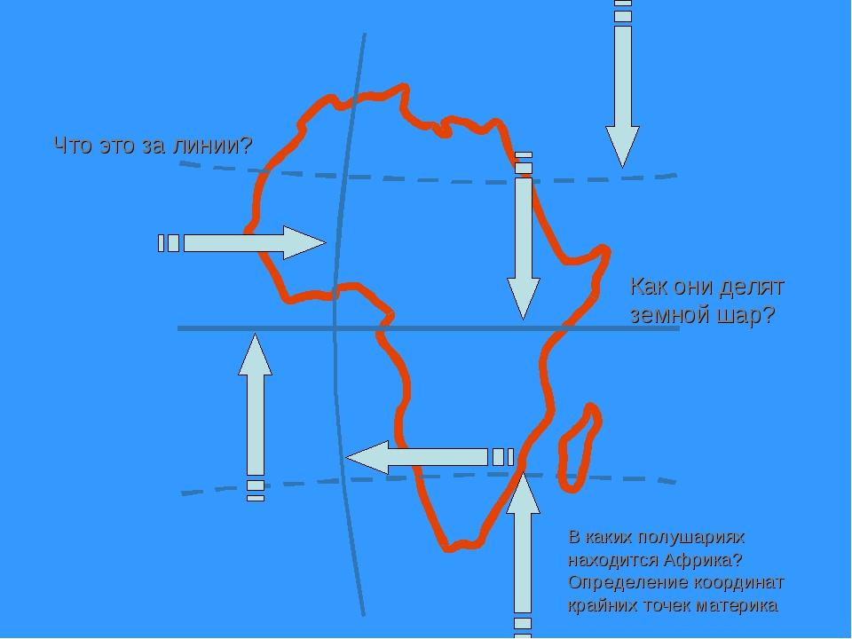 Что это за линии? Как они делят земной шар? В каких полушариях находится Афри...