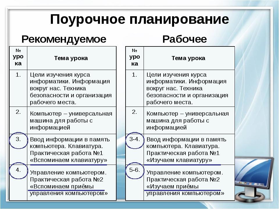 Поурочное планирование Рекомендуемое Рабочее №урока Тема урока 1. Цели изучен...