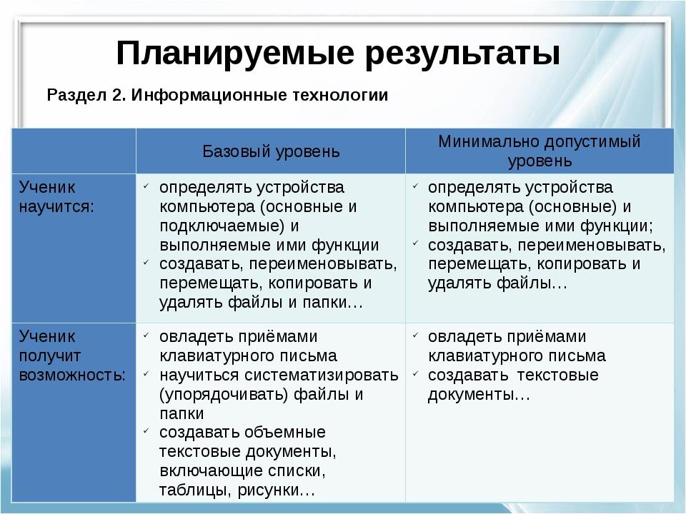 Раздел 2. Информационные технологии Планируемые результаты Базовый уровень Ми...