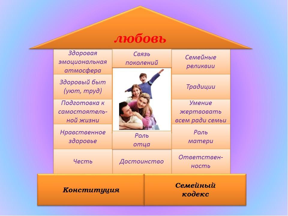 картинки про ценности семьи подарим