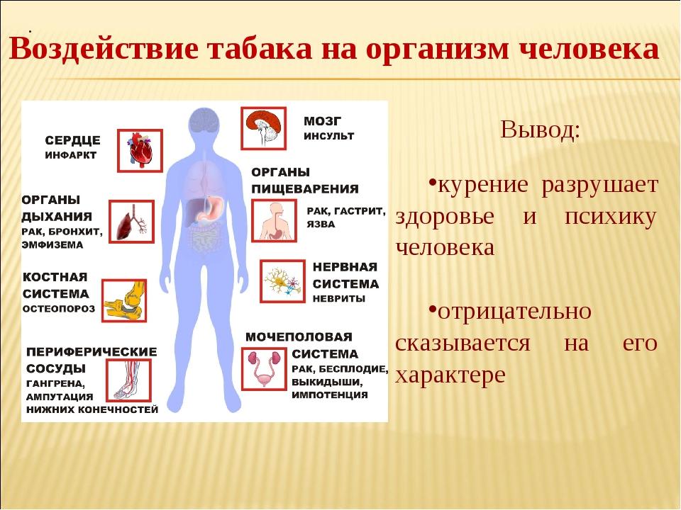 На что влияет курение картинка