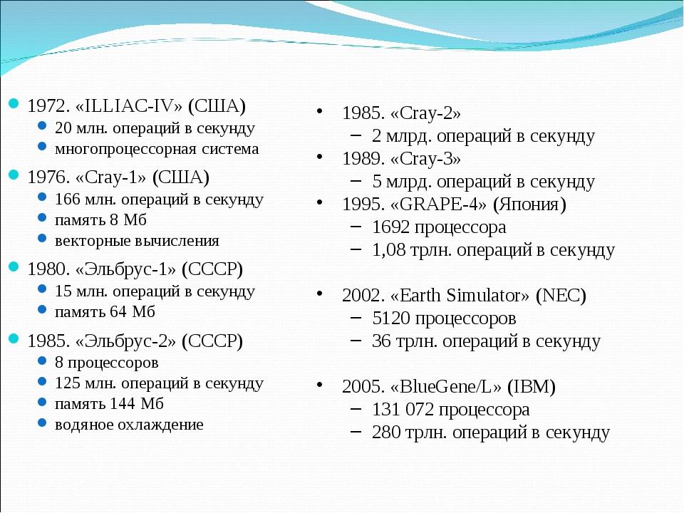 1972. «ILLIAC-IV» (США) 20 млн. операций в секунду многопроцессорная система...