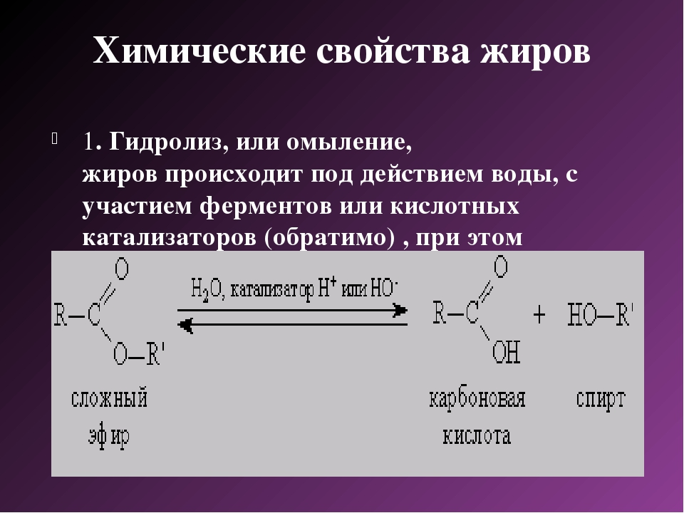 Химические свойства жиров 1.Гидролиз,илиомыление, жировпроисходитпод дей...