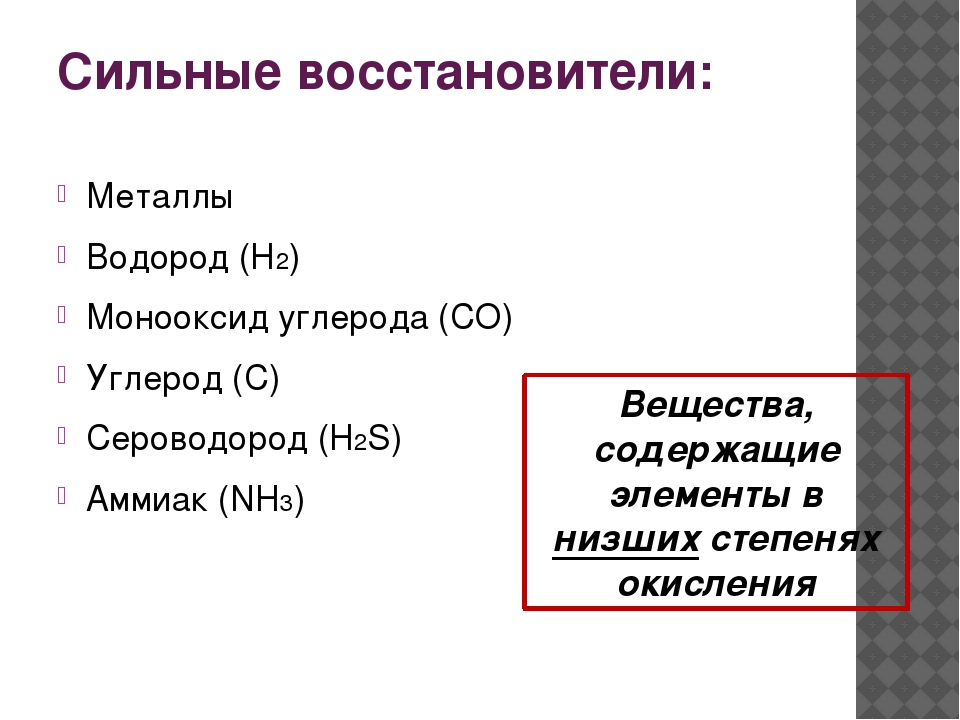 Сильные восстановители: Металлы Водород (Н2) Монооксид углерода (СО) Угле...