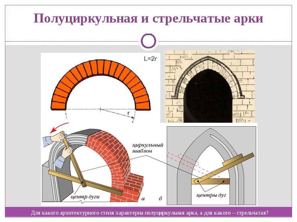 Полуциркульная и стрельчатые арки Для какого архитектурного стиля характерна...