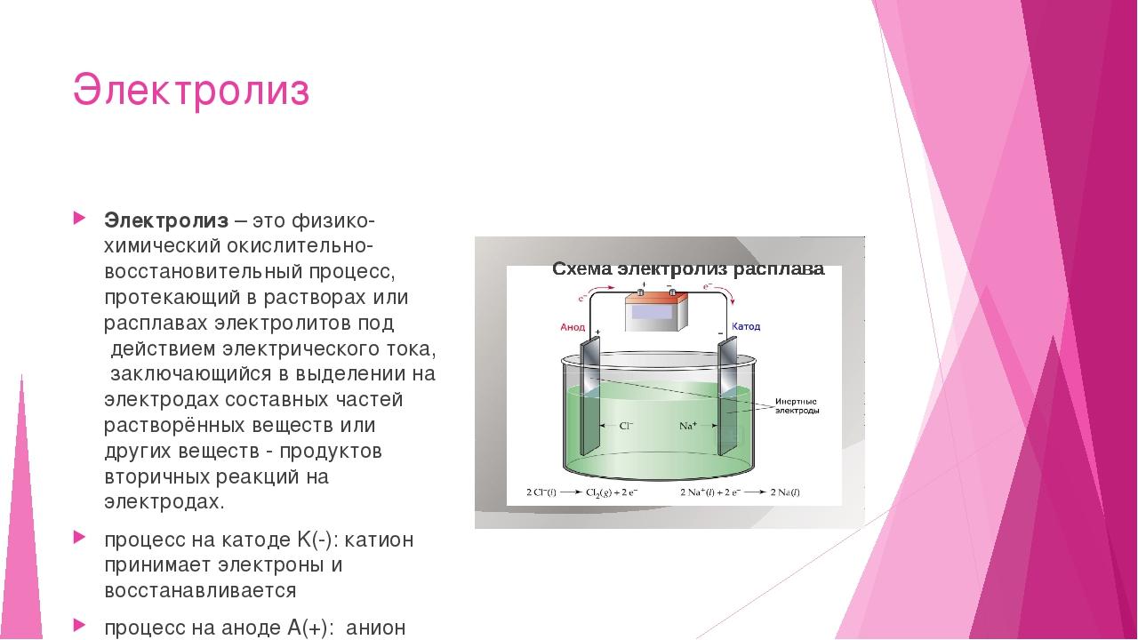 Электролиз Электролиз– этофизико-химическийокислительно-восстановительный...
