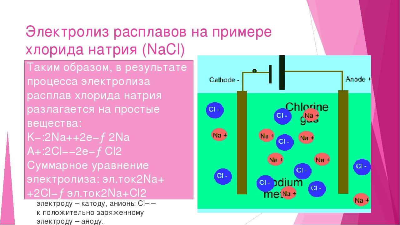Электролиз расплавов на примере хлорида натрия (NaCl) При сильном нагревании...