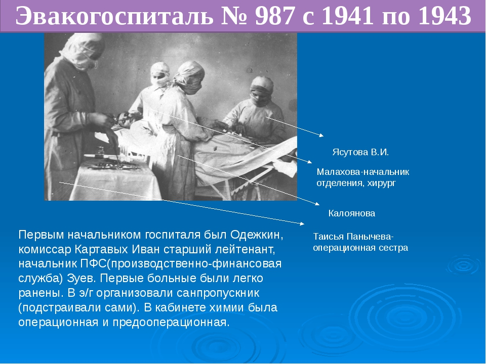 Первым начальником госпиталя был Одежкин, комиссар Картавых Иван старший лейт...
