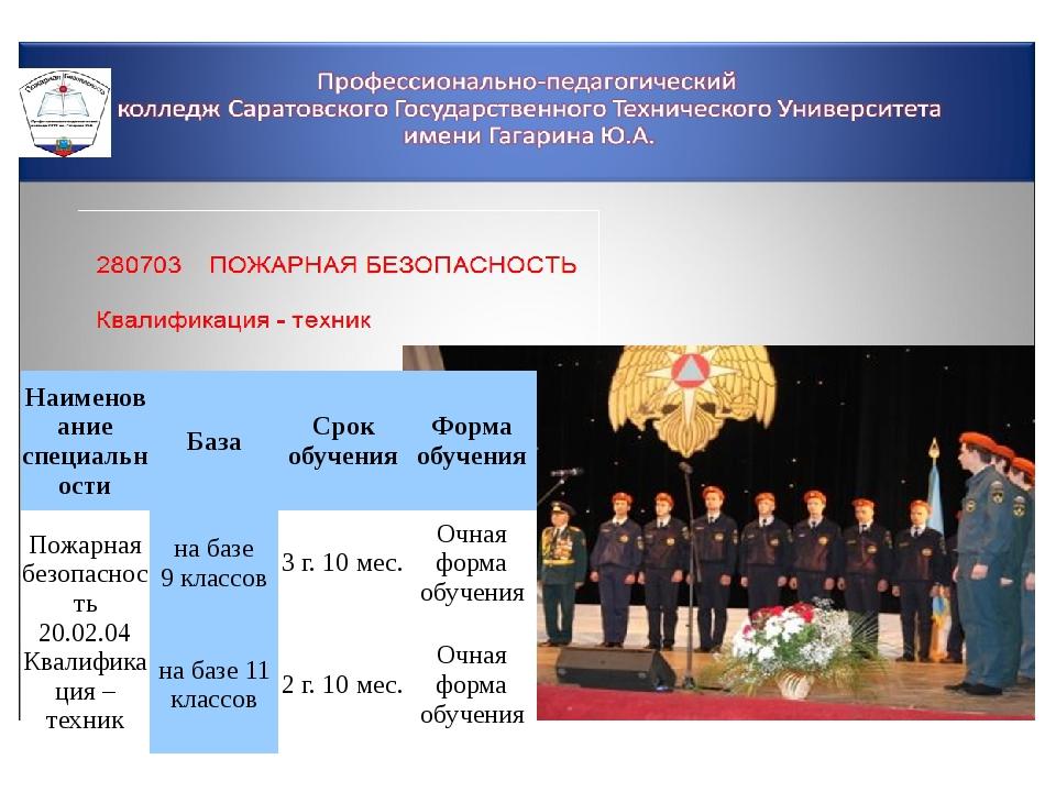 Наименование специальности База Срок обучения Форма обучения Пожарная безопас...
