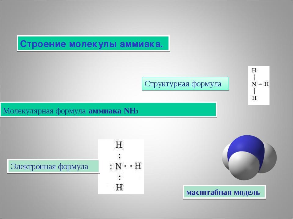 Строение молекулы аммиака. Молекулярная формула аммиака NH3 Электронная форму...