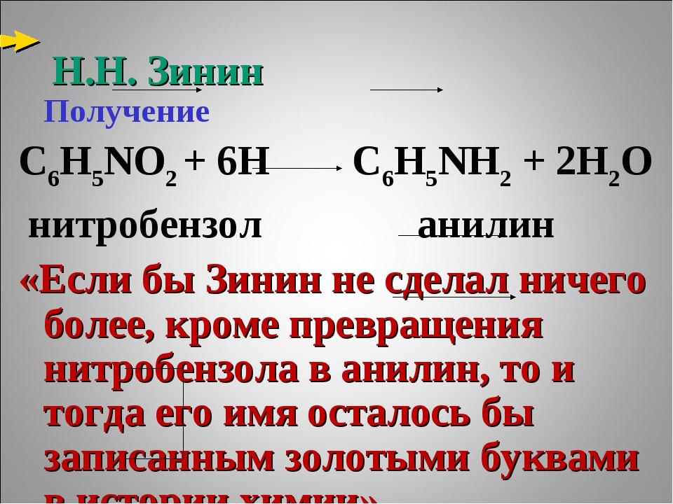 Н.Н. Зинин Получение С6Н5NO2 + 6H С6Н5NH2 + 2H2O нитробензол анилин «Если бы...