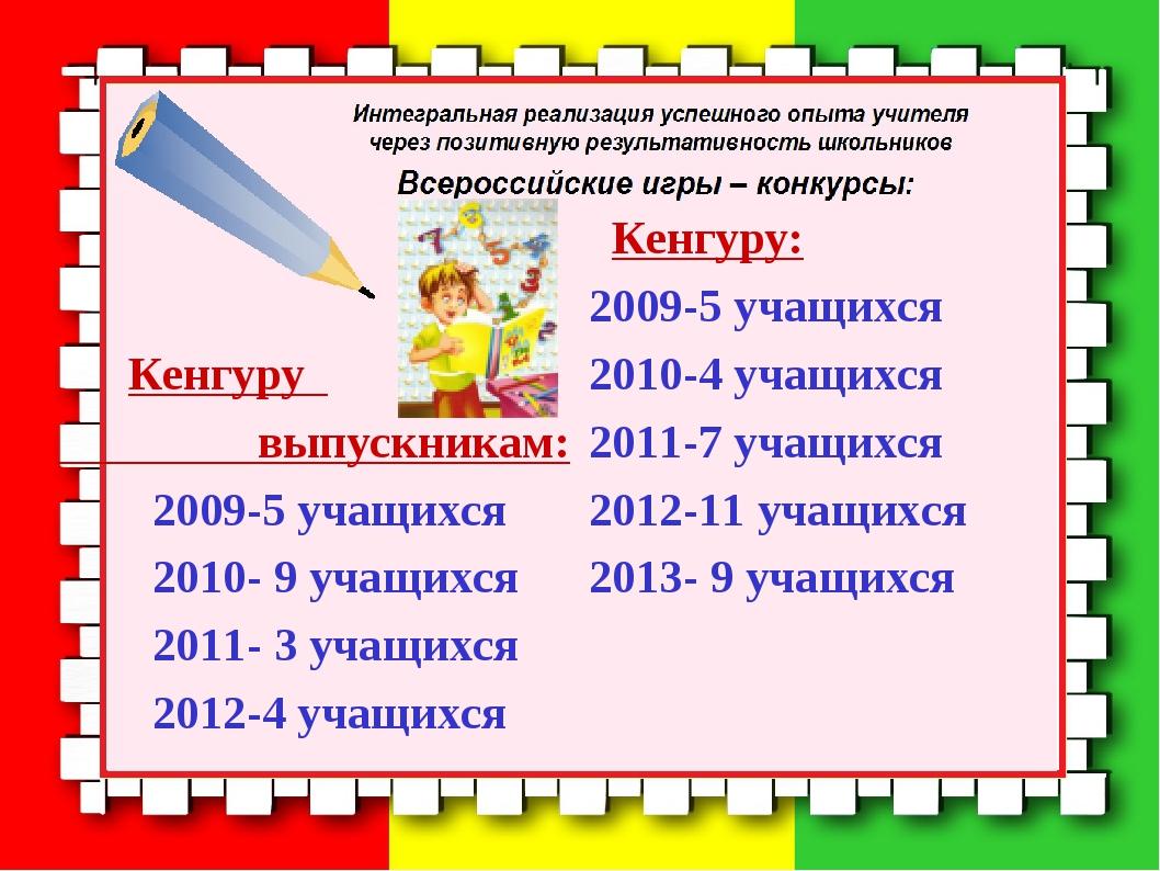 Кенгуру выпускникам: 2009-5 учащихся 2010- 9 учащихся 2011- 3 учащихся 2012-...