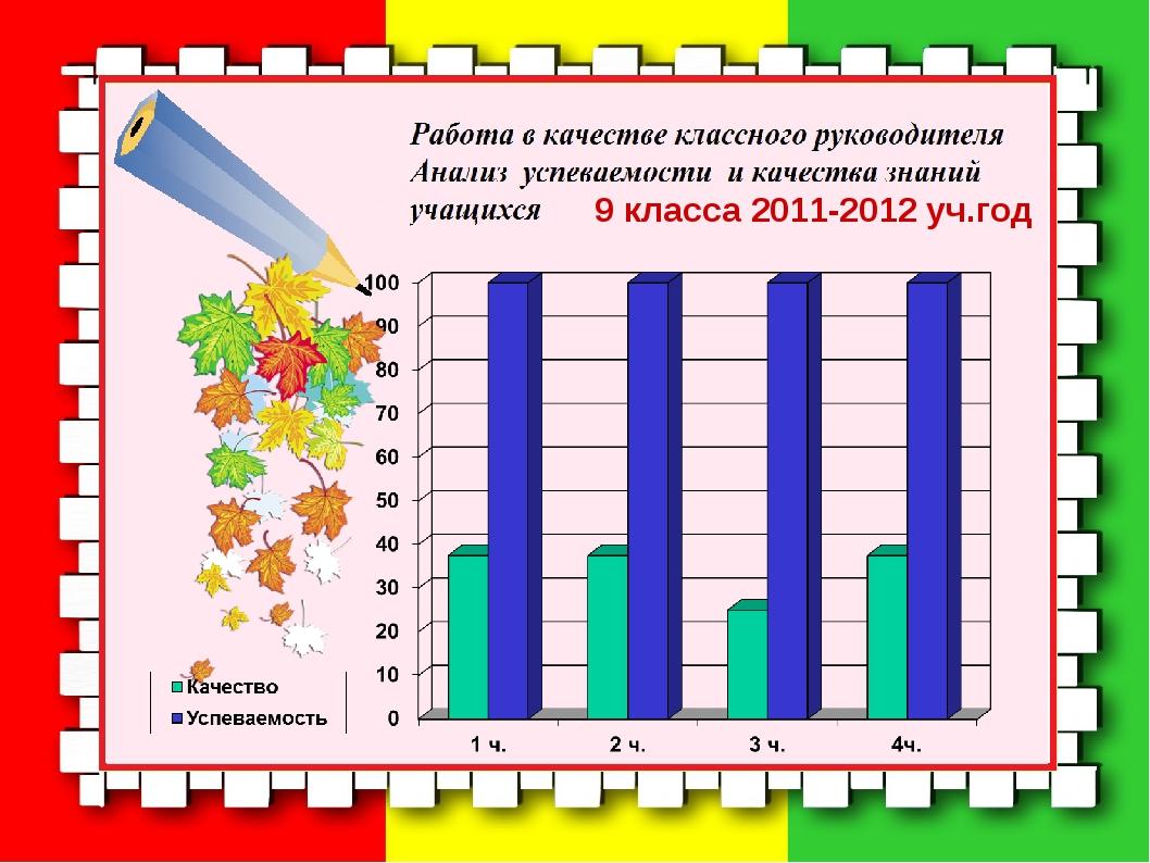 9 класса 2011-2012 уч.год