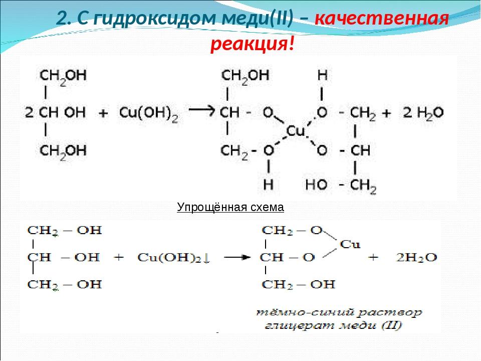 2. С гидроксидом меди(II) – качественная реакция! Упрощённая схема
