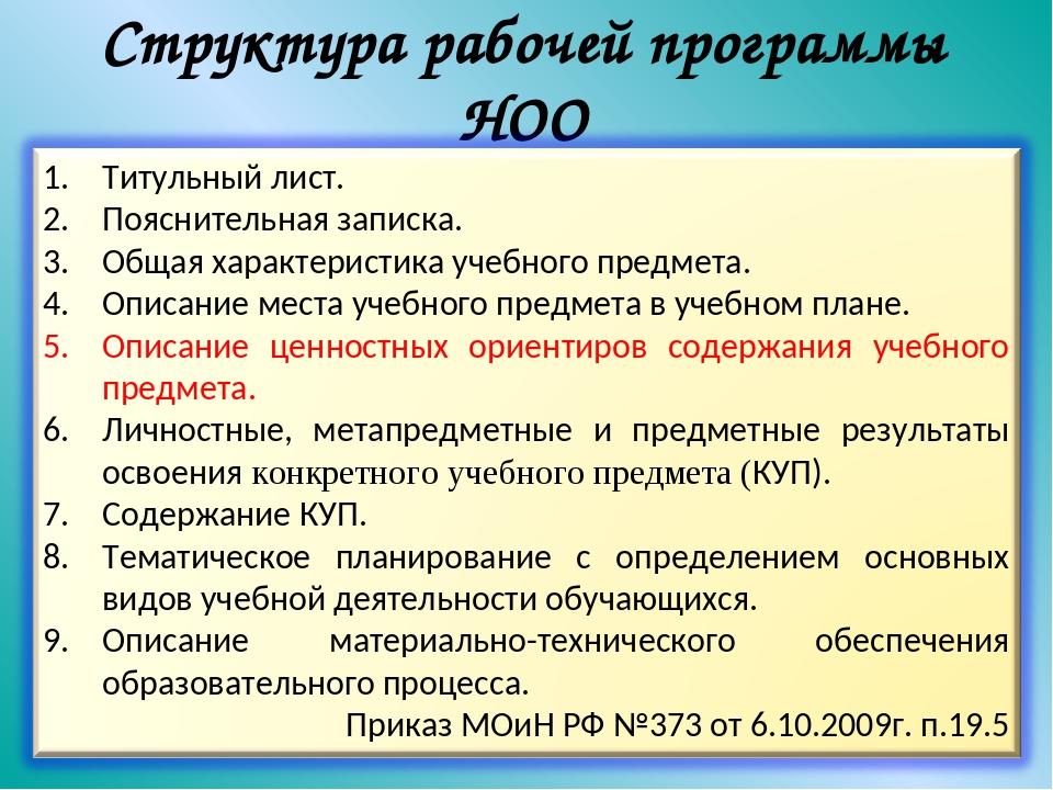 Структура рабочей программы НОО