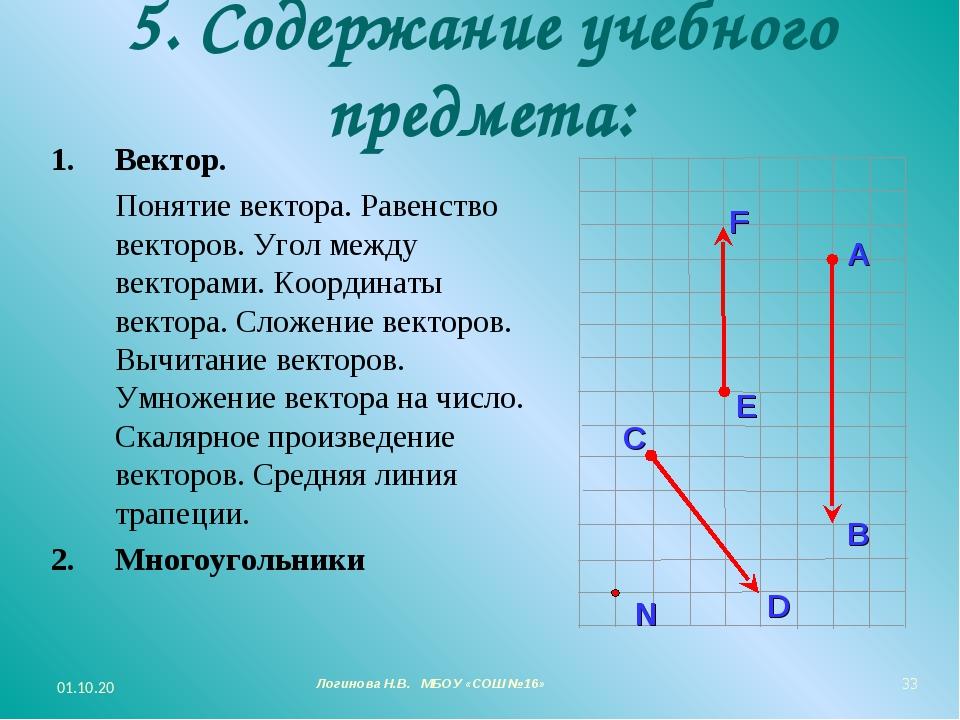 5. Содержание учебного предмета: Вектор. Понятие вектора. Равенство векторов....