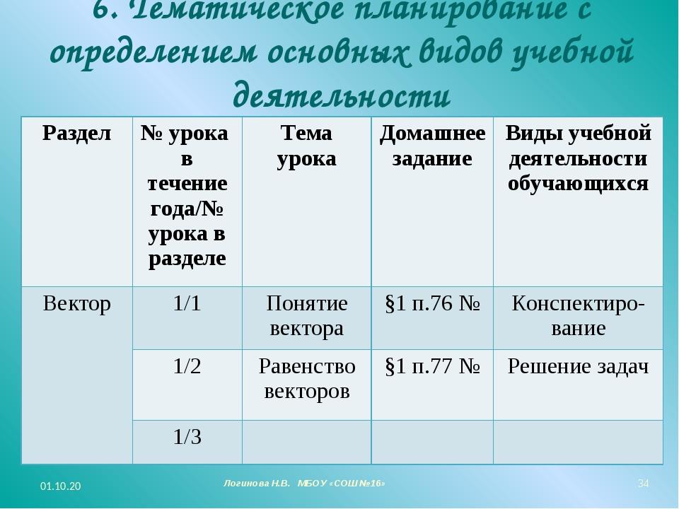 6. Тематическое планирование с определением основных видов учебной деятельнос...