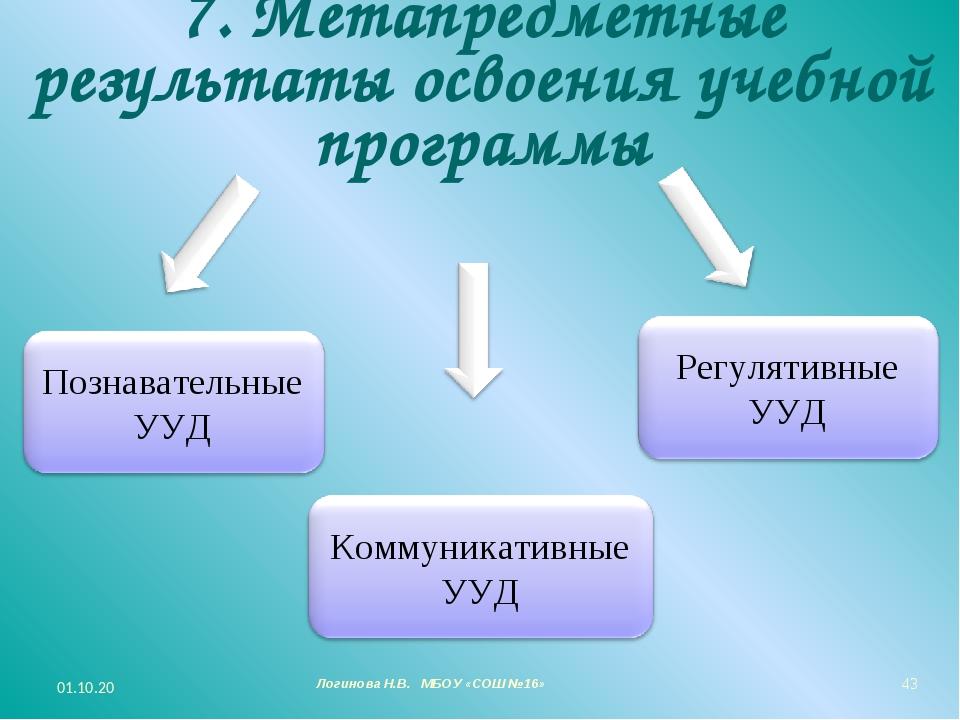 7. Метапредметные результаты освоения учебной программы * Логинова Н.В. МБОУ...