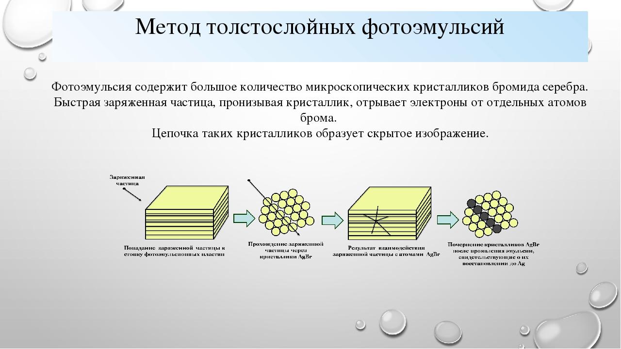 Метод толстослойных фотоэмульсий Фотоэмульсия содержит большое количество мик...