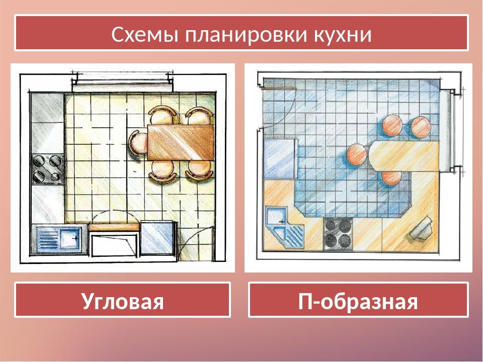Схемы планировки кухни П-образная Угловая