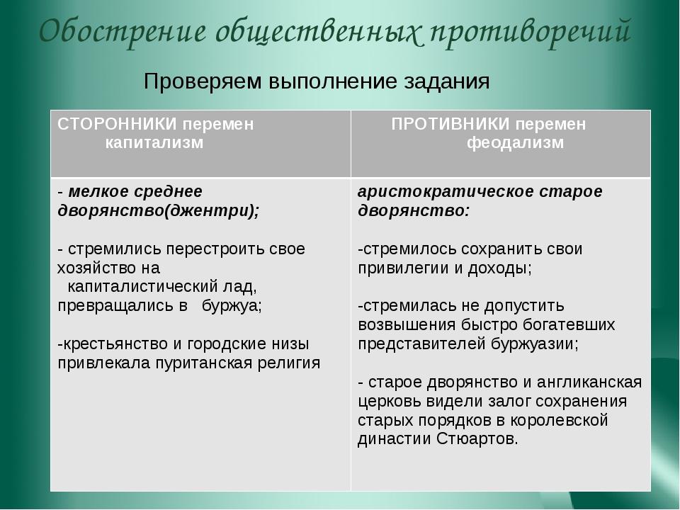 Обострение общественных противоречий Проверяем выполнение задания СТОРОННИКИ...