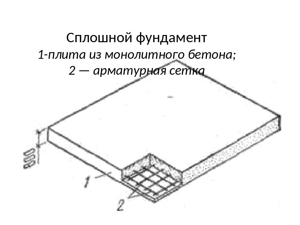 расчет монолитной плиты фундамента