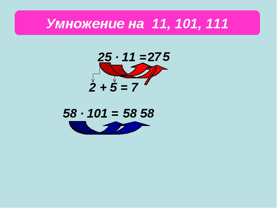 Умножение на 11, 101, 111  36 ∙ 11 = 74 ∙ 11 = 29 ∙ 101 = 5342 ∙ 11 =